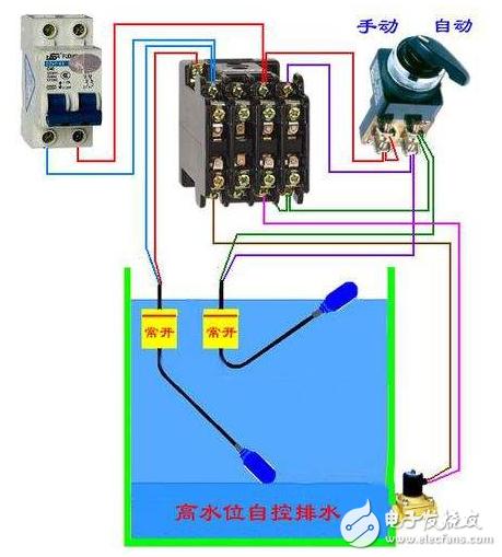 继电器在高水位自控排水系统中的安装.png