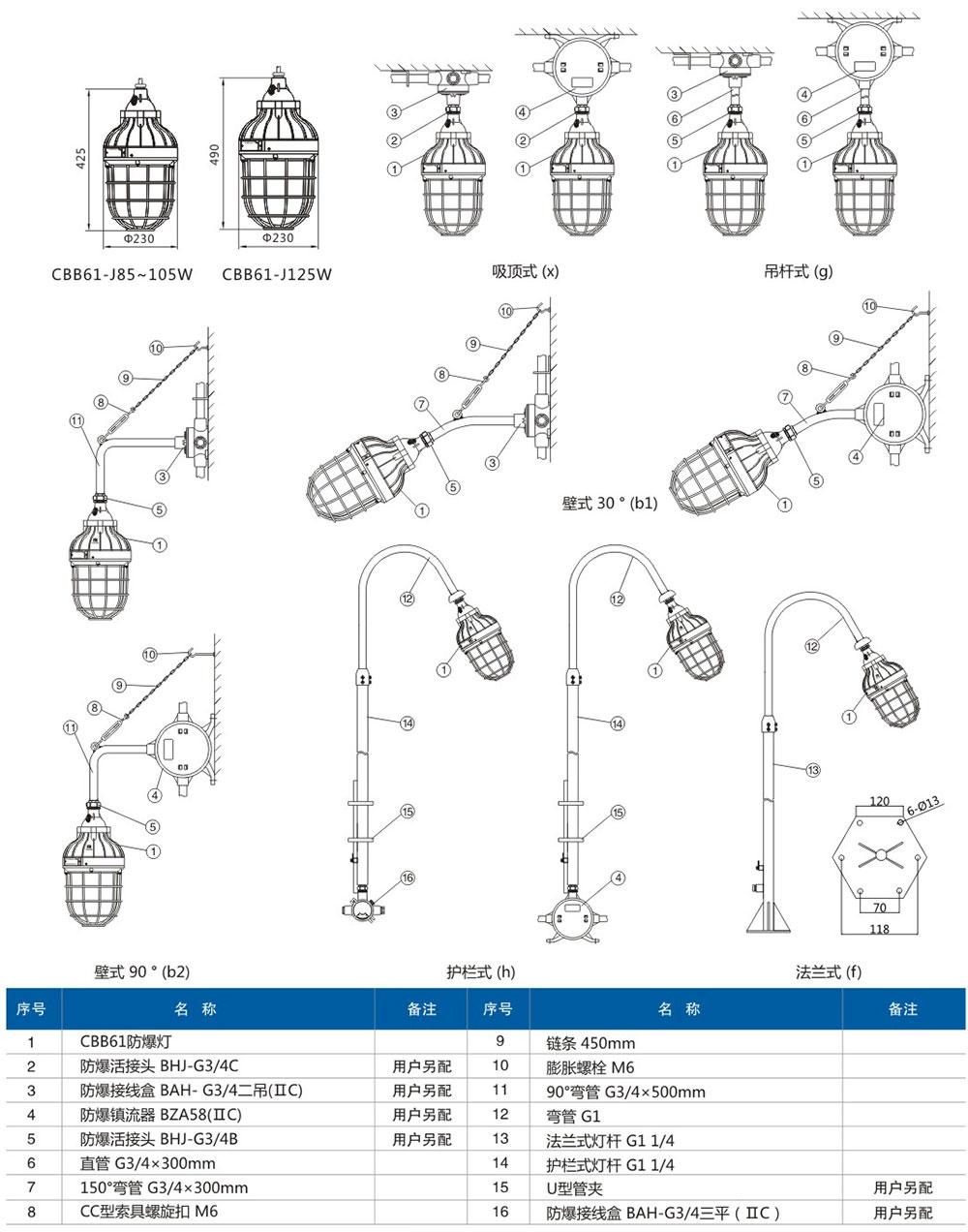 HRD91-VII节能灯型隔爆防爆灯外形安装尺寸
