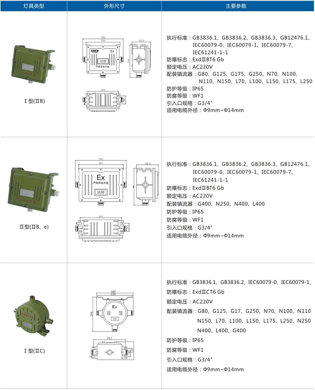 防爆镇流器选型表