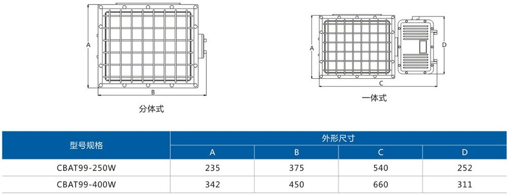CBAT99防爆投光泛光燈外形尺寸