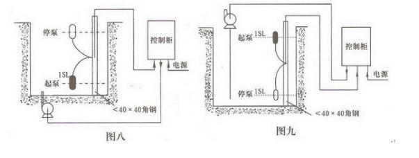 一控一水泵防爆控製箱原理線路圖