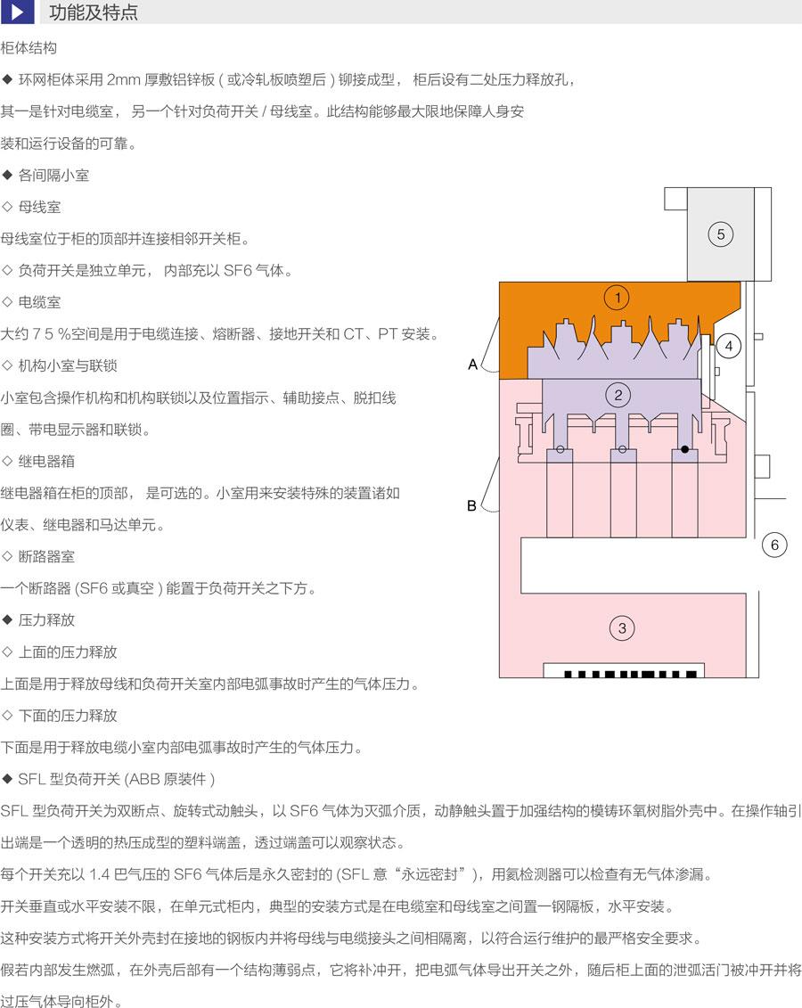 XGN15-12箱式固定交流金屬封閉開關設備功能及特點