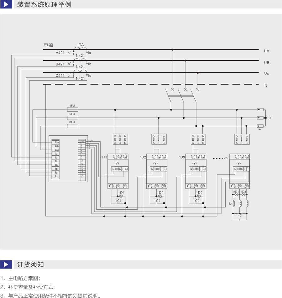 GGJ低壓無功智能補償裝置裝置系統原理舉例