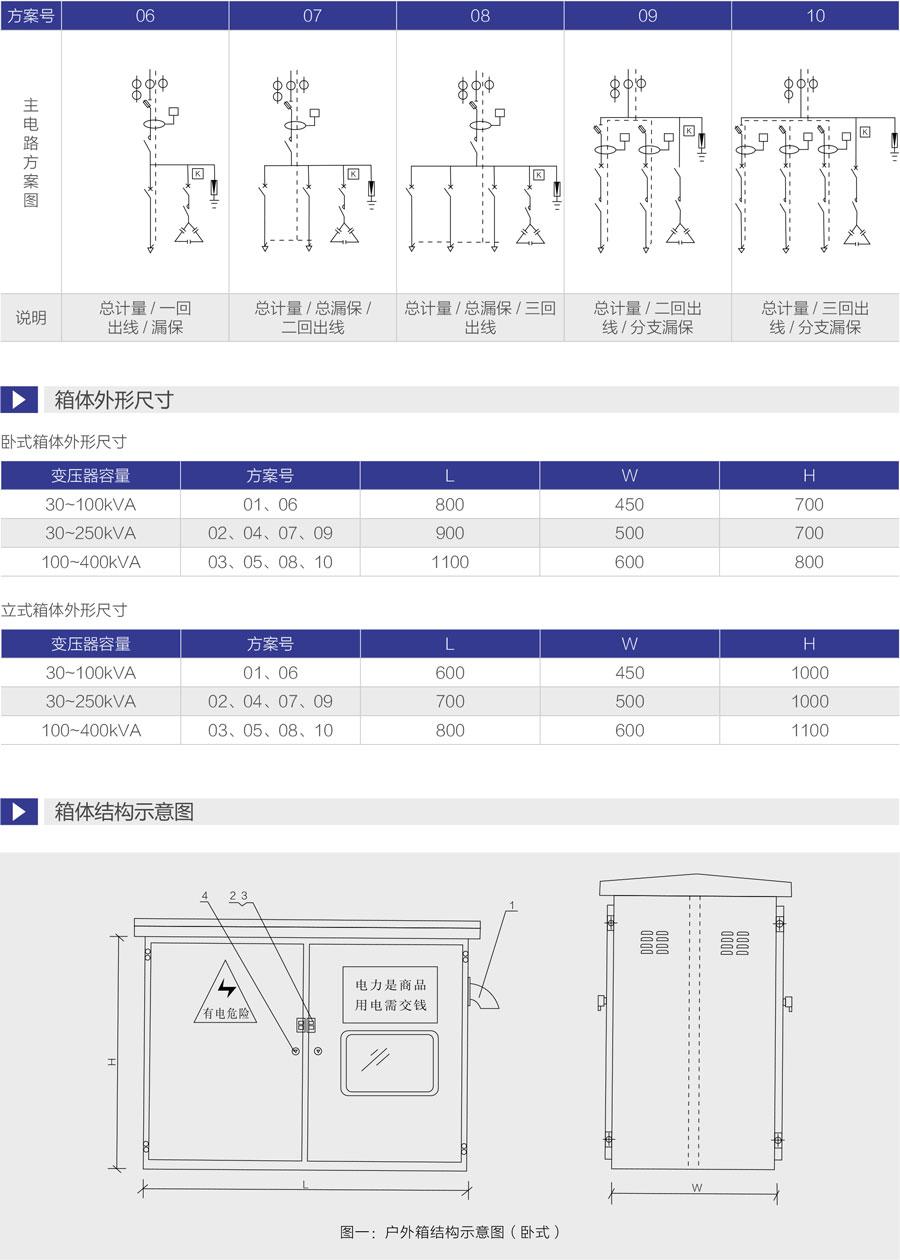 JP綜合配電箱箱體外形尺寸
