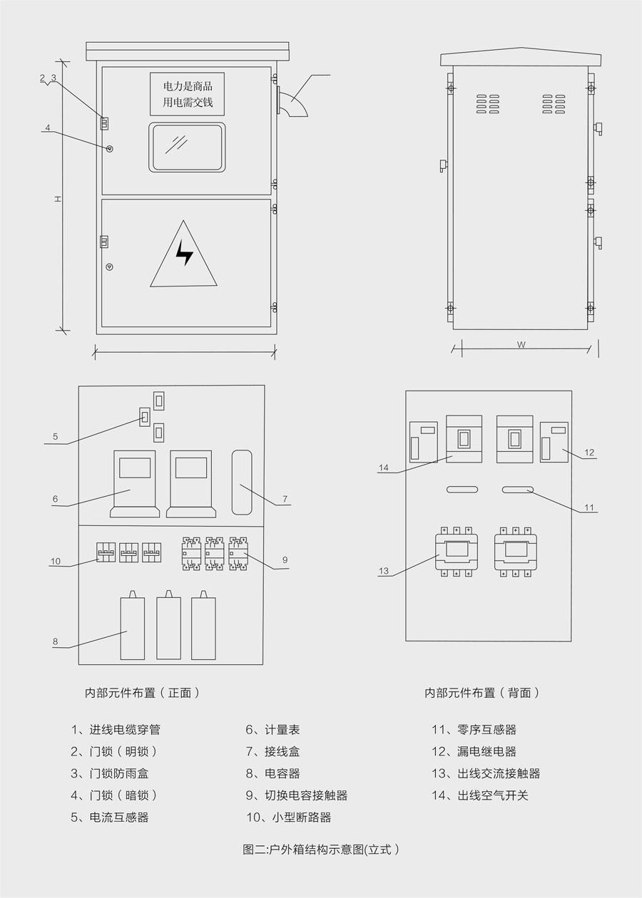 JP綜合配電箱箱體結構示意圖
