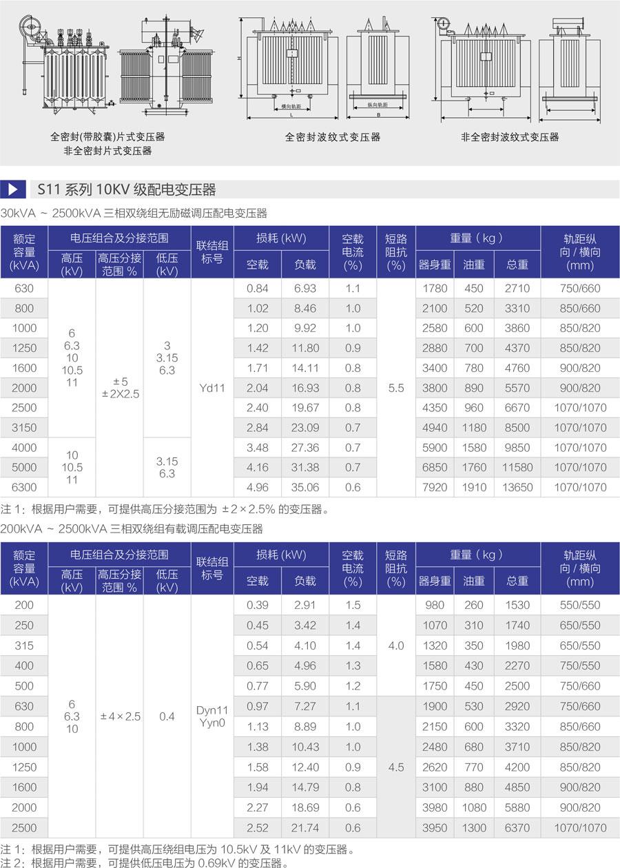 S11系列10kV級配電變壓器圖一