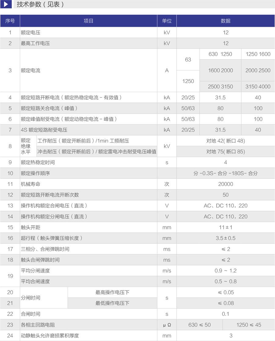 ZN63(VS1)-12戶內高壓側裝式真空斷路器技術參數表