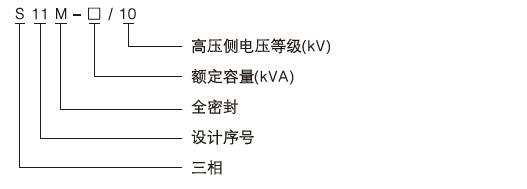 S11-M系列全密封箱式變壓器詳情1.jpg