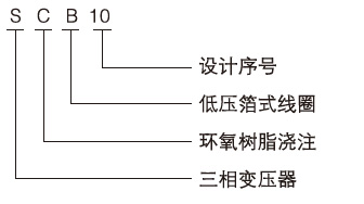 SC(B)10型環氧樹脂澆注干式電力箱式變壓器詳情1.jpg