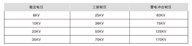 SC(B)10型環氧樹脂澆注干式電力箱式變壓器詳情2.jpg