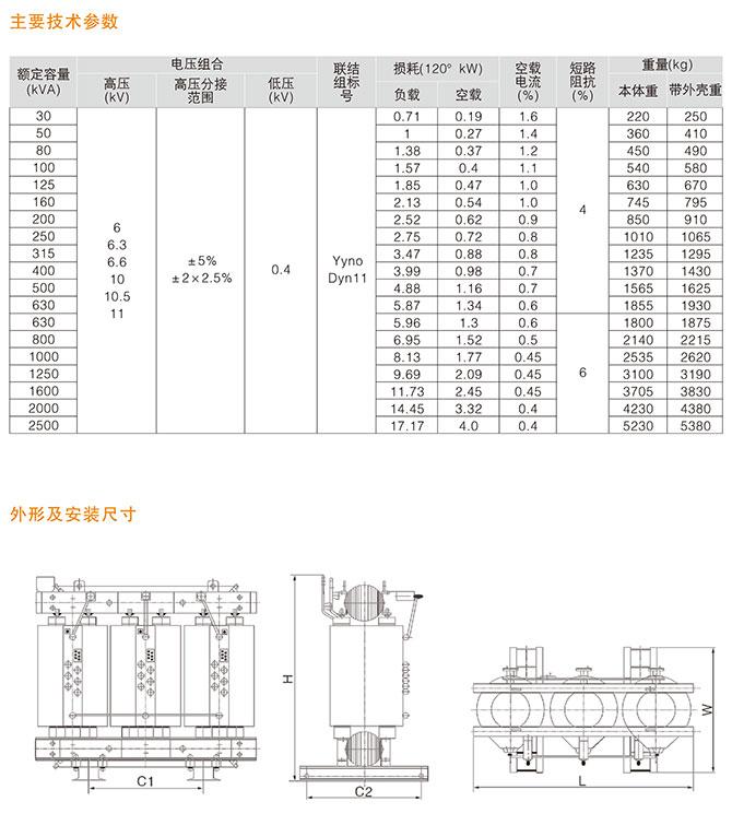 SC(B)10型環氧樹脂澆注干式電力箱式變壓器詳情3.jpg