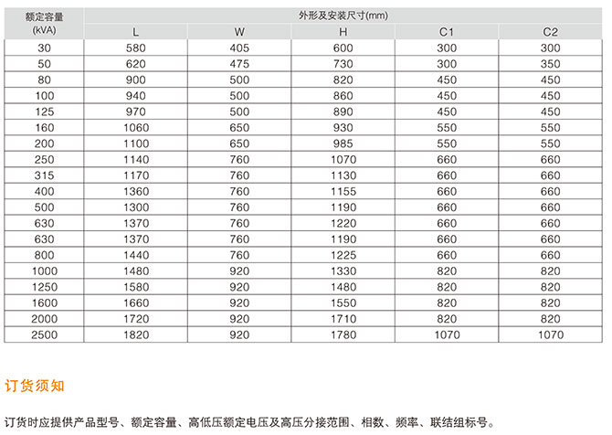 SC(B)10型環氧樹脂澆注干式電力箱式變壓器詳情4.jpg