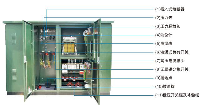 ZGS11系列組合箱式變壓器詳情2.jpg
