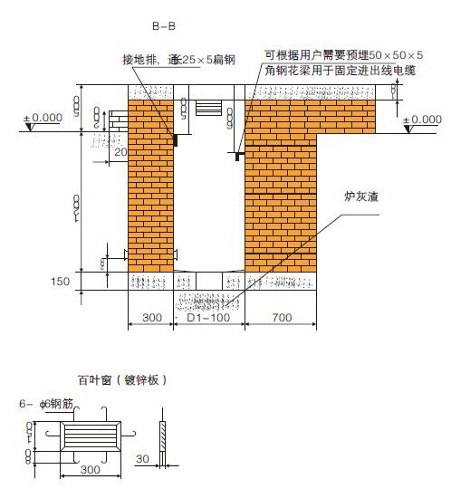 ZGS11系列組合箱式變壓器詳情10.jpg