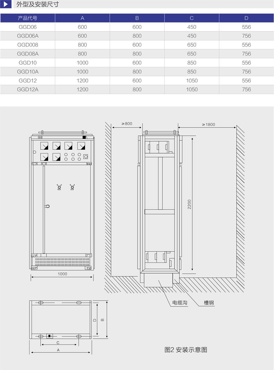 GGD低壓成套開關柜外形及安裝尺寸