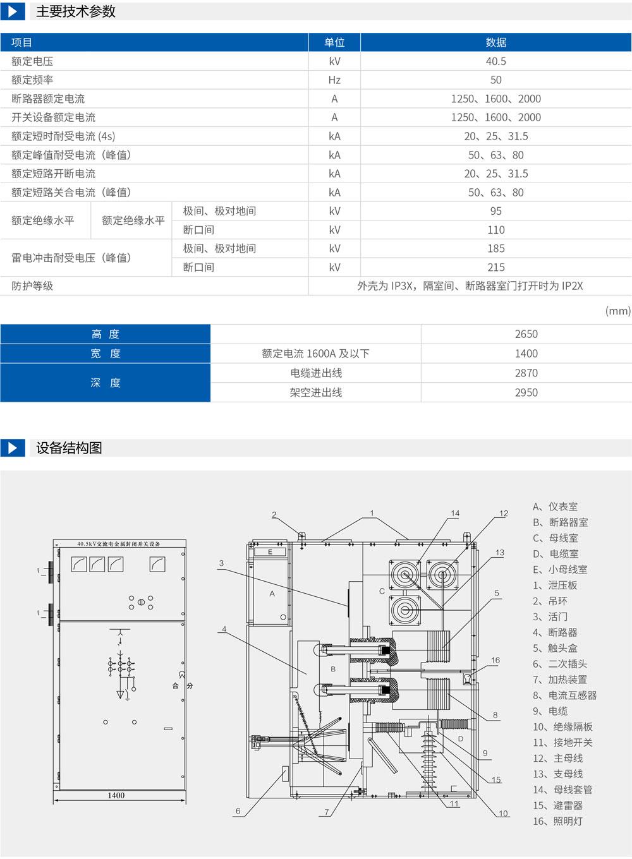 KYN61-40.5(Z)鎧裝移開式交流金屬封閉開關設備詳情2.jpg