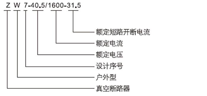 ZN7-40.5型户外高压真主断路器型号含义