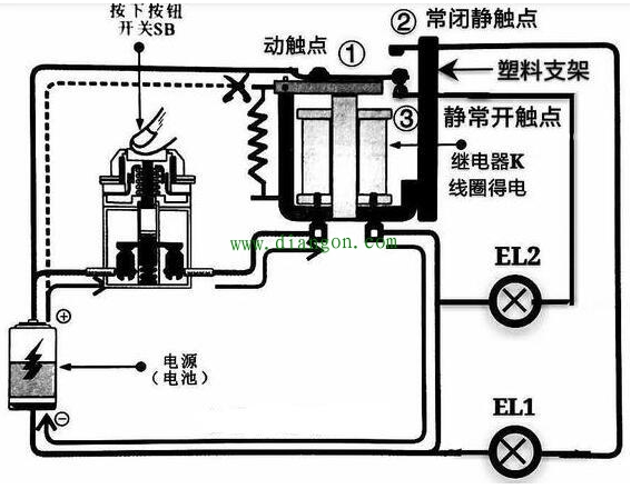 12V直流燈泡檢查繼電器.jpg