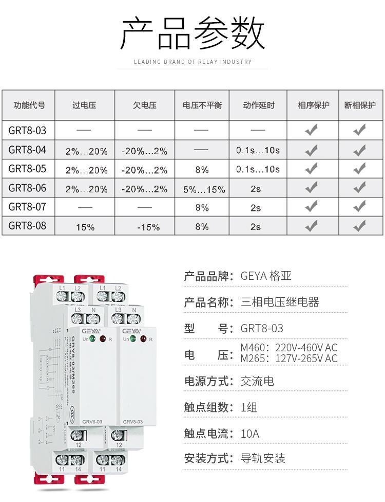 1、GRV8三相電壓監控繼電器產品參數:產品品牌:GEYA格亞,產品名稱:三相電壓繼電器,型號:GRT8-03,電壓:M460:220V-460V AC;M265:127V-265V AC,電源方式:交流電,觸點組數:1組,觸點電流:10A,安裝方式:導軌安裝;