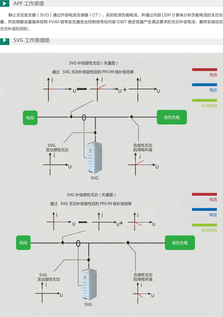 SVG静止无功发生器-1.jpg
