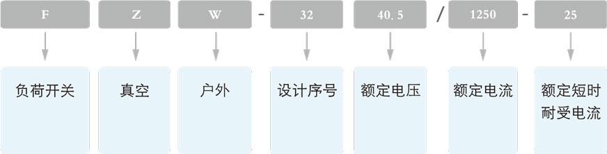 FZW32-40.5-戶外高壓交流真空負荷開關1.jpg