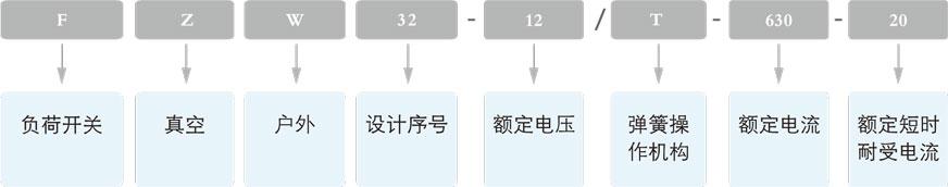 FZW32-12-戶外高壓交流真空負荷開關2.jpg