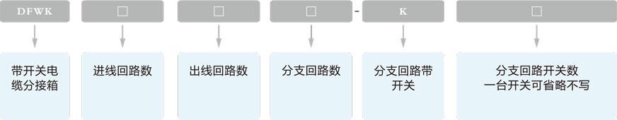 DFWK電纜分接箱1.jpg
