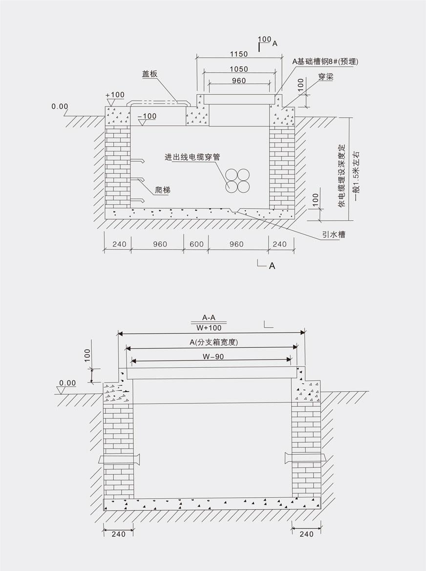 DFWK電纜分接箱6.jpg