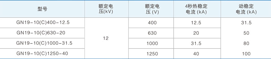 GN19-12-戶內高壓隔高開關3.jpg