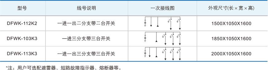 DFWK電纜分接箱3.jpg