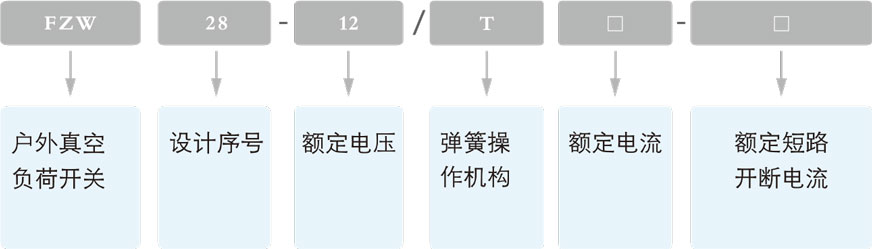 FZW28-12户外分界真空负荷开关2.jpg