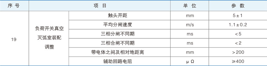 FZW32-12-戶外高壓交流真空負荷開關4.jpg