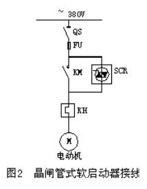 晶閘管式軟啟動器接線.png