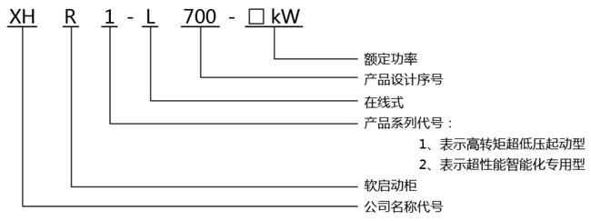 XHR1-L700在線分體式軟啟動柜型號說明