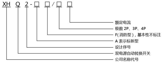 XHQ2雙電源自動轉換開關(迷你型)型號說明