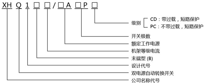 XHQ1雙電源自動轉換開關(末端型)型號說明
