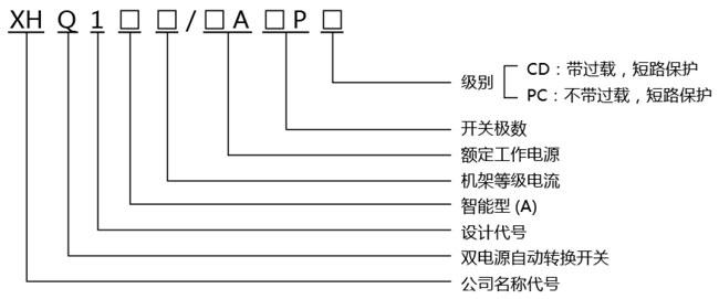 XHQ1雙電源自動轉換開關(智能型)型號說明