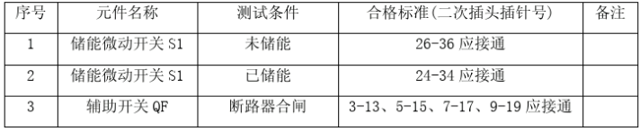vs1真空斷路器二次電氣元件合格標準.jpg