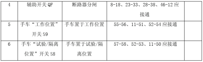 vs1真空斷路器二次電氣元件合格標準2.jpg