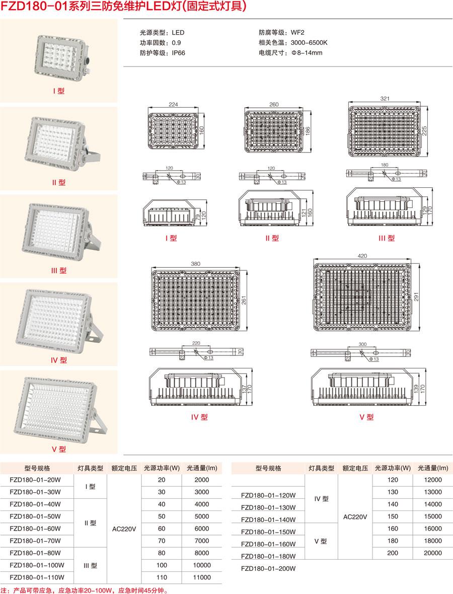 FZD180-01系列三防免維護LED燈(固定式燈具)產品安裝尺寸、型號規格