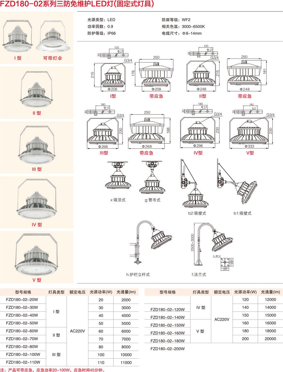 FZD180-02系列三防免維護LED燈(固定式燈具)產品安裝尺寸、型號規格