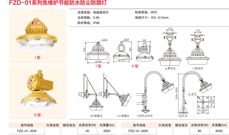 FZD-01系列免維護節能防水防塵防腐燈產品尺寸及對應的參數值