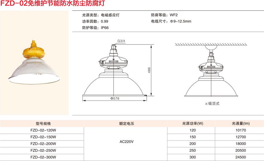 FZD-02系列免維護節能防水防塵防腐燈產品尺寸及對應的參數值