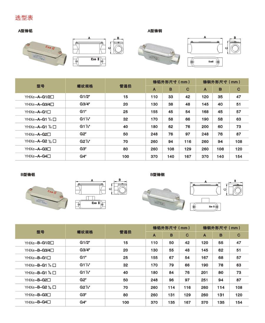 YHXe系列防爆穿線盒選型表一