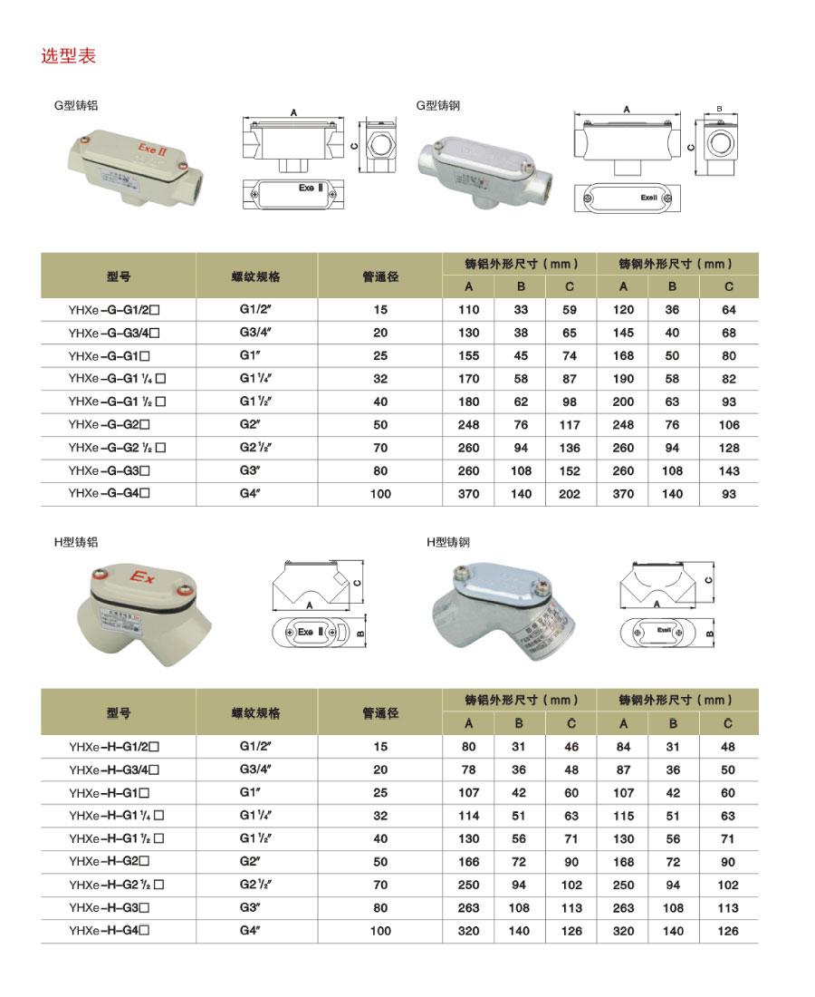 YHXe系列防爆穿線盒選型表四