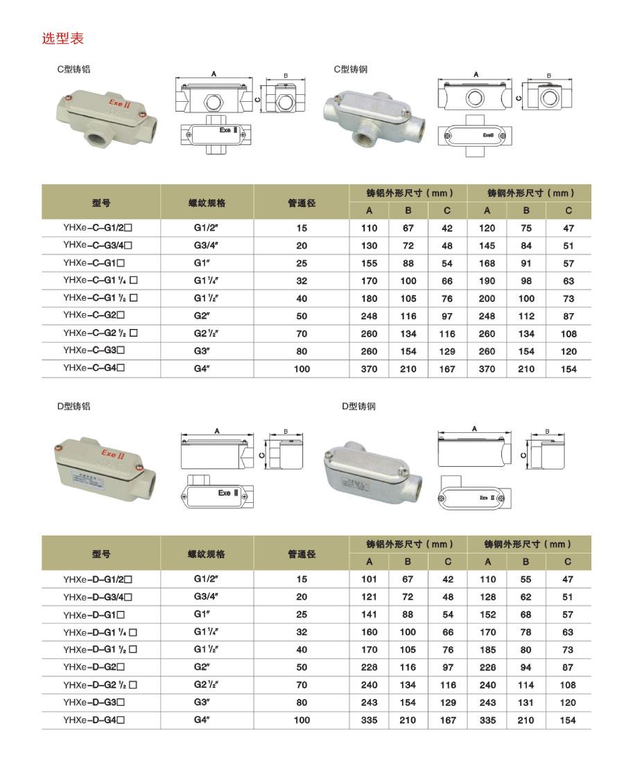 YHXe系列防爆穿線盒選型表二