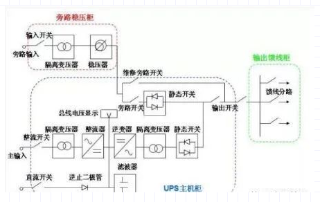 ups结构示意图.png