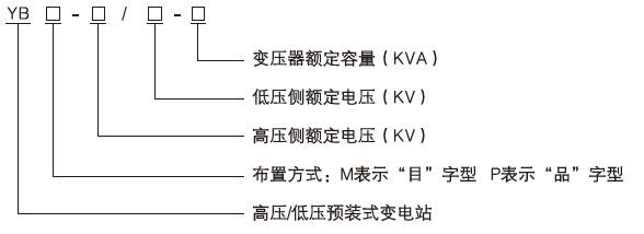 YB□-12/0.4预装式变电站型号说明