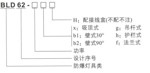 BLD62(移动式)粉尘防爆免维护LED节能灯型号含义